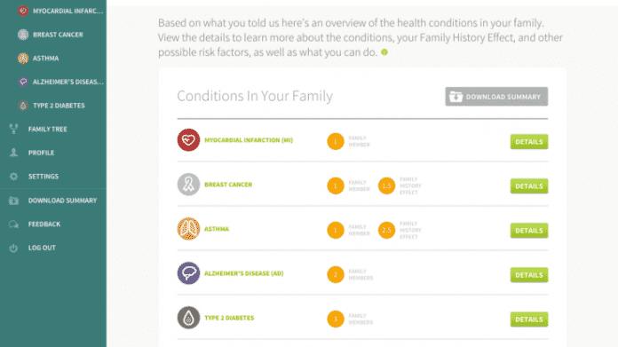 Ancestry startet neue Websites zu Familien-Gesundheit