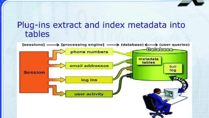 NSA-Affäre: BND als Dienstleister des Verfassungsschutzes