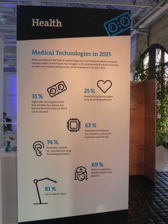 Farming 4.0, Industrie 4.0, eHealth: die IT-Branche drängt in neue Märkte