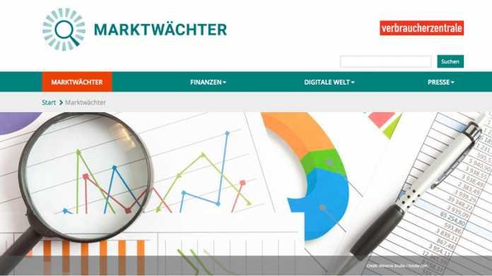 """Verbraucherschutz-Plattform """"Marktwächter"""" ist online"""
