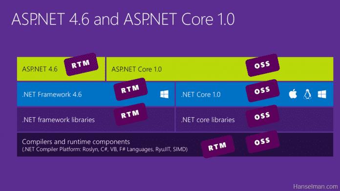 Alles, was nun als Open-Source-Software bereitsteht, läuft unter der Versionsnummer 1.0.