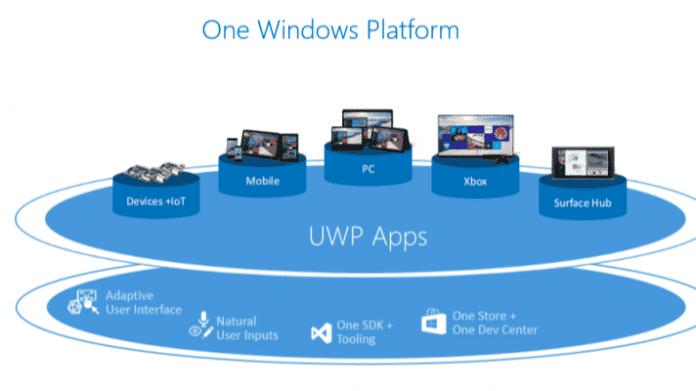 Epig Games warnt vor Spiele-Monopol der Universal Windows Platform