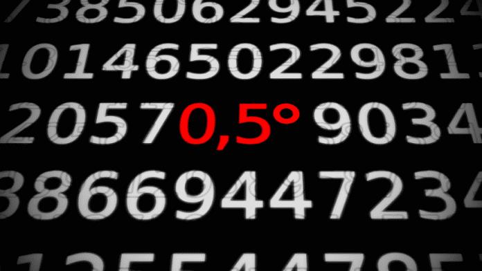 Zahlen, bitte! 0,5 Grad Celsius wärmer