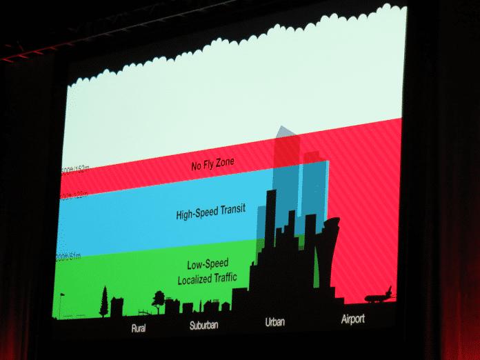 Grafik mit Höhenschichten