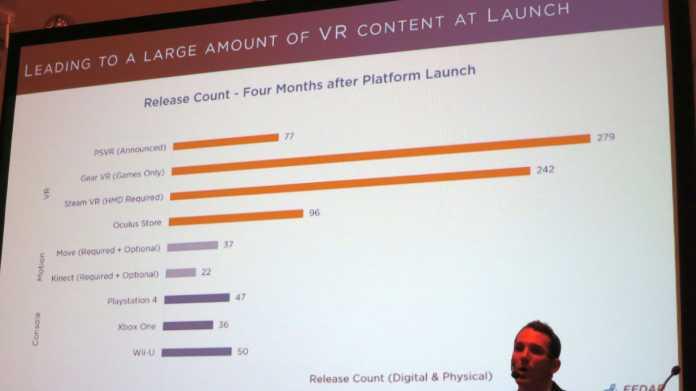 Walker verglich in seinem Vortrag die verfügbaren TItel vier Monate nach dem Start einer Gerätegeneration. Die Konsolen haben zwar weniger Titel, diese sind aber hochwertig.