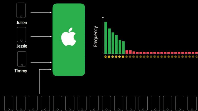 Differential Privacy: US-Bürgerrechtler fordern Details zu Apples Datensammlung in iOS 10