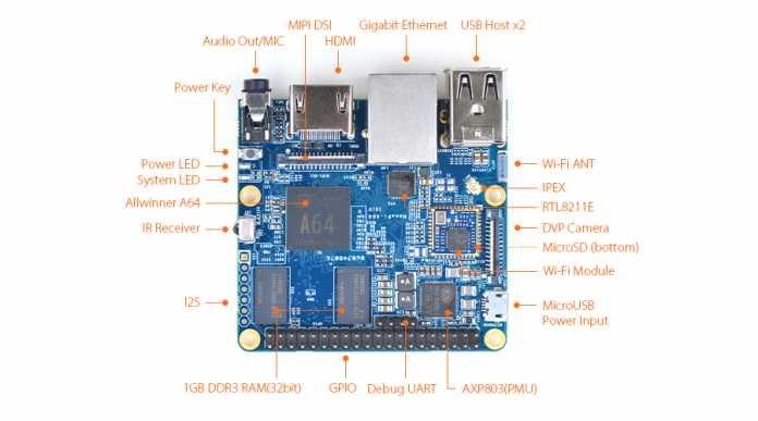 Ein FriendlyARM NanoPi A64, die Anschlüsse und Bauteile sind beschriftet