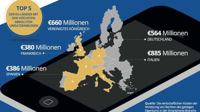 Studie: Milliarden-Einbußen durch gefälschte Smartphones in der EU