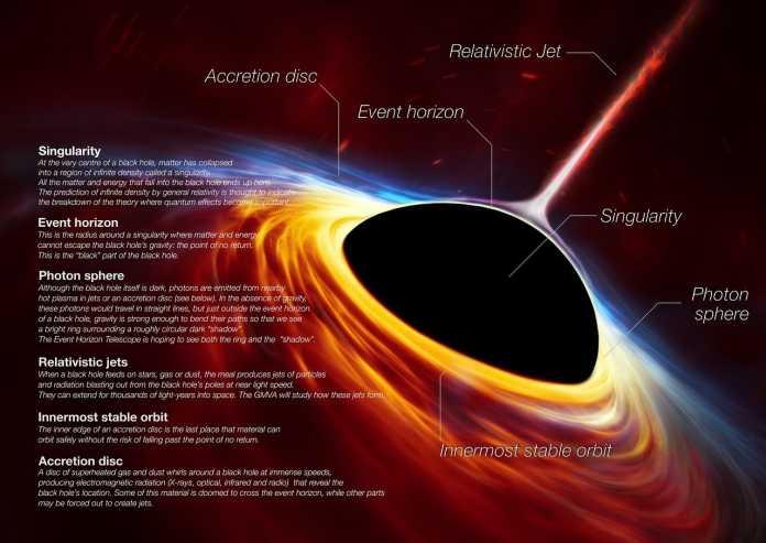 Event Horizon Telescope: Bilderjagd auf Schwarzes Loch abgeschlossen