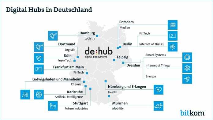 In diesen 12 Städten und Regionen sollen Unternehmen gemeinsam mit Wissenschaftlern und Investoren die digitale Transformation der deutschen Leitindustrien voranbringen.