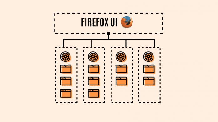 Firefox 54 mit Multiprozess-Architektur