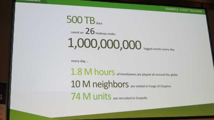 Innogames hortet 500 TByte an Daten zur Auswertung.