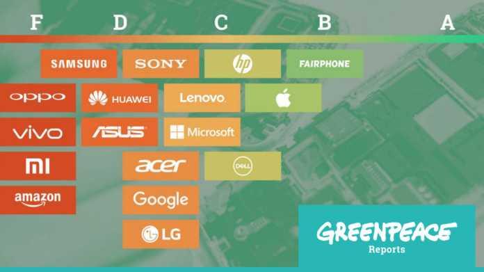 Greenpeace-Ranking: Diese IT-Hersteller sind besonders umweltfreundlich