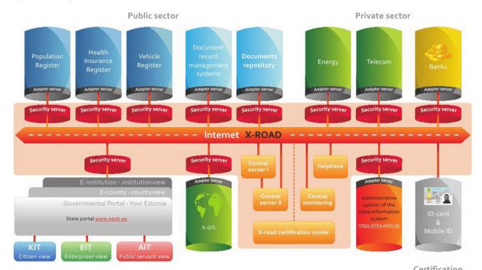 EU-LISA: Daten verbinden für mehr Sicherheit