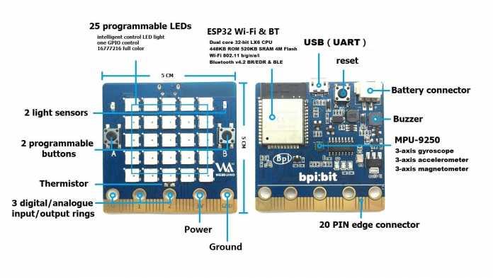 Der BPI:Bit im Überblick. Erfahrungsgemäß können sich die Details beim Produkt noch ändern.