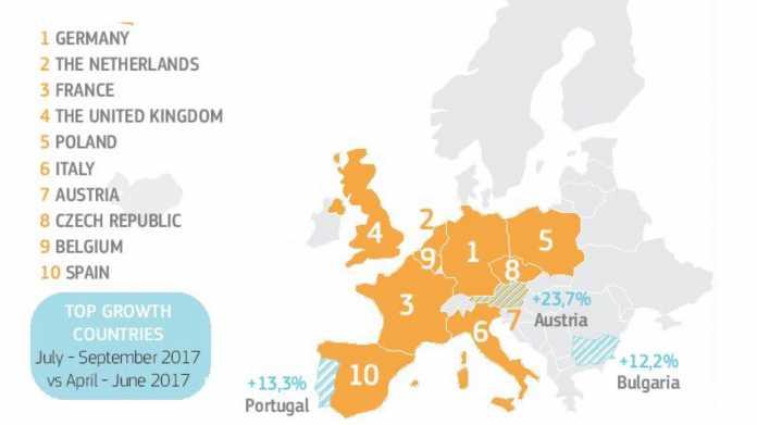EU-Kommission: Auch Europäer im Ausland sollen .eu-Domains nutzen können