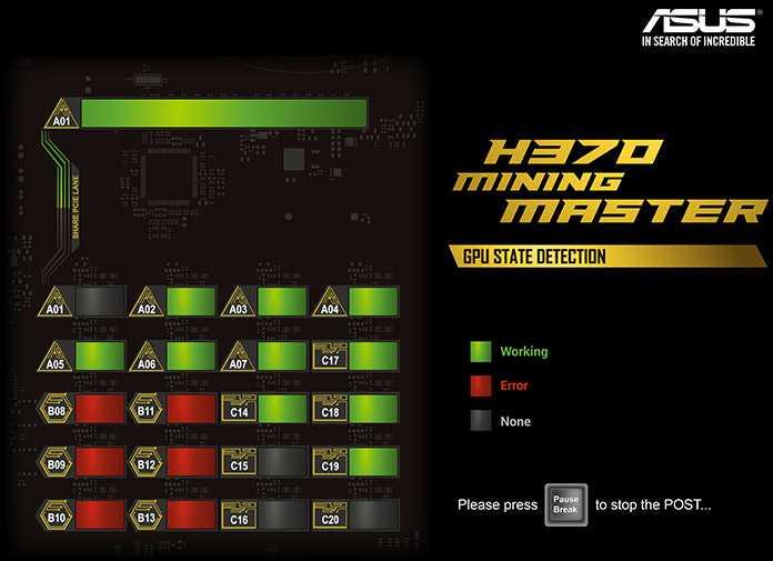 GPU State Detection: Fehlerhafte GPUs auf einen Blick identifizieren