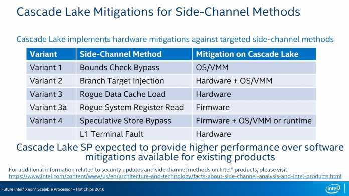 Schutz gegen Spectre & Meltdown bei Intel Xeon Cascade Lake