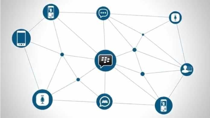 BBM Enterprise SDK unterstützt Web Apps