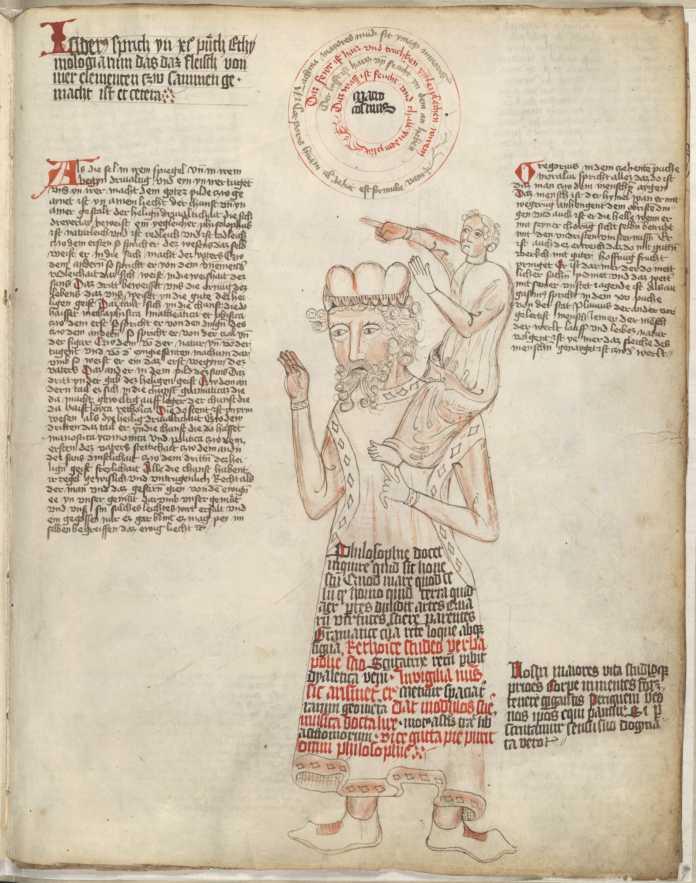 Die Kunst Ciromantia von Doktor Hartlieb, aus einem enzyklopädischen Manuskript mit allegorischen und medizinischen Zeichnugnen, Süddeutschland, 1410