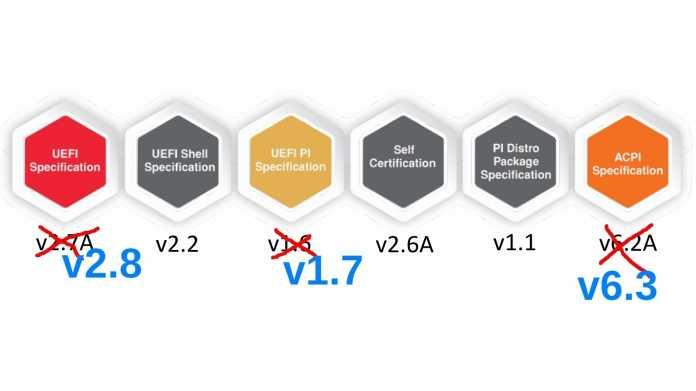 UEFI-Spezifikation in Version 2.8 veröffentlicht