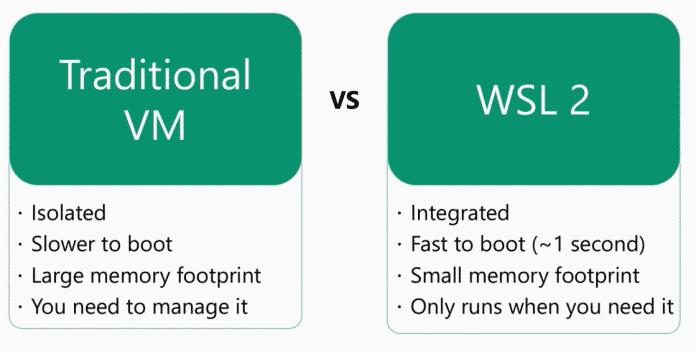 Vergleich traditioneller VM mit der, die WSL verwendet