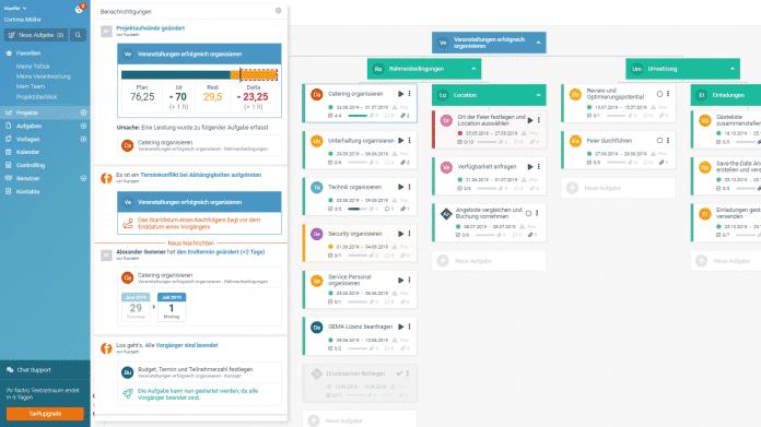 Projektmanagement: factro erhält neues Benachrichtigungssystem