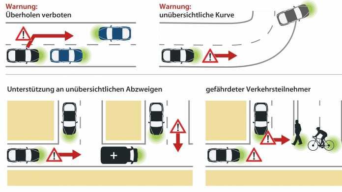 Protokoll-Dilemma: Warum die Autovernetzung nicht voran kommt