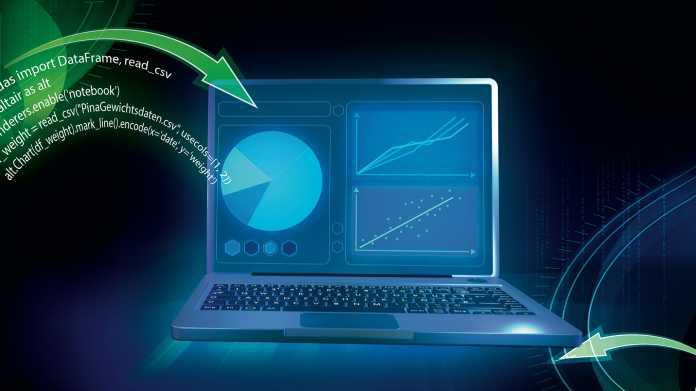 Datenvisualisierung mit Python