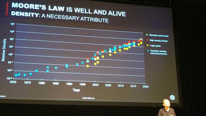 TSMC: Moore's Law lebt!