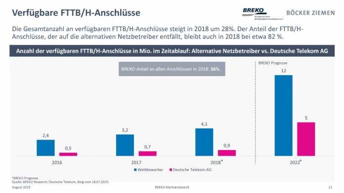 """Breitband-Ausbau: Die """"Vectoring-Lücke"""" ist überwunden"""