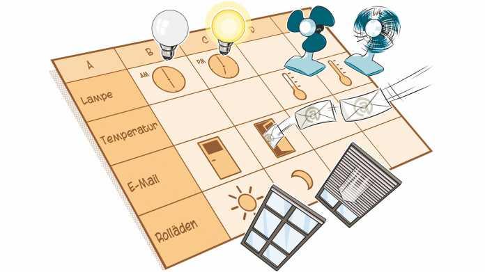 Tabellenkalkulation mit Echtzeitdaten für Automation und Datenanalyse