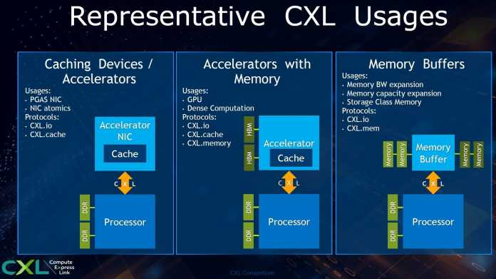 Beschleuniger-Schnittstelle CXL: AMD, ARM, IBM, Nvidia und Xilinx im Boot