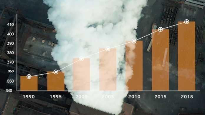 Bericht: Menge an Treibhausgasen in der Atmosphäre nimmt weiter zu