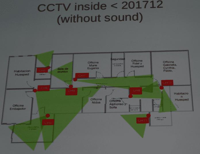 Diese Folie aus dem Vortrag zeigt, wie umfassend die Überwachung war.