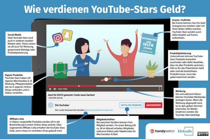 """Safer Internet Day 2020: """"Idole im Netz. Influencer & Meinungsmacht"""""""