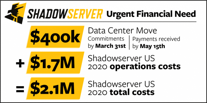 shadowserver.org