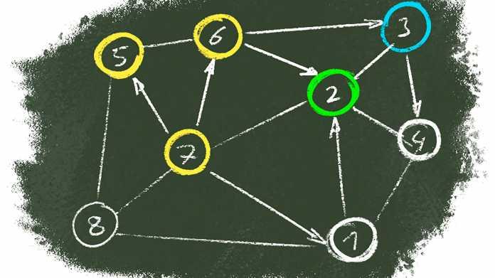 Kürzeste Wege berechnen mit Dijkstras Algorithmus – und viele zusätzliche Daten