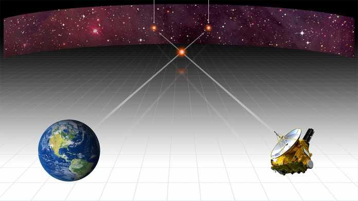 NASA-Sonde New Horizons: Rekordmessung zu Sterndistanz per Parallaxe