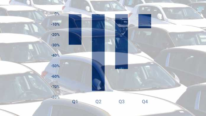 Elektroautos: Düstere Aussichten