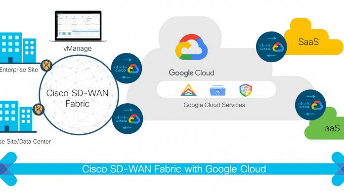 Cisco und Google Cloud rücken zusammen