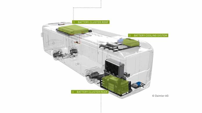 Batteriehersteller Akasol profitiert von E-Mobilität