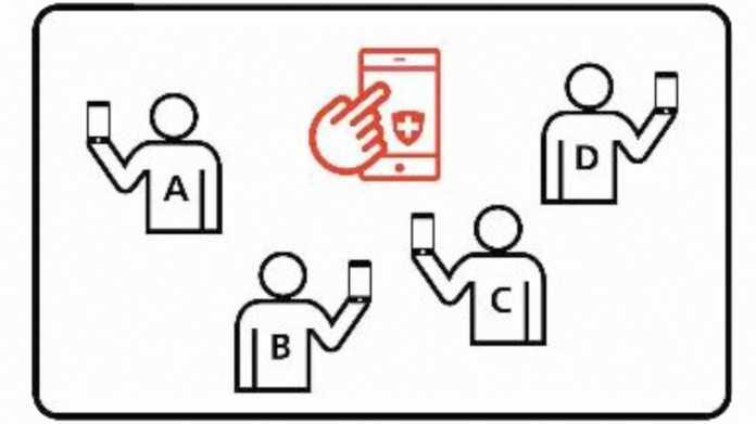 Schweizer Parlament billigt gesetzliche Grundlagen für Corona-Tracing-App