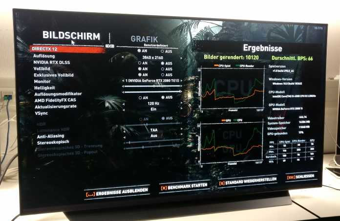 An einer GeForce RTX 2080 Ti lässt sich das OLED-TV mit 100 Hz nur bespielen, wenn man HDR deaktiviert. Für die Kombination 4K/120p und HDR benötigt man an HDMI eine Grafikkarte mit HDMI in Version 2.1.