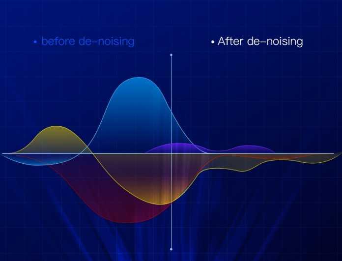 Creality verspricht eine deutliche Geräuschminderung durch das neue Mainboard.