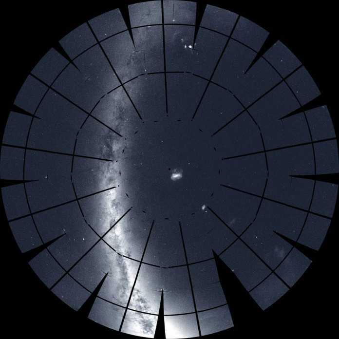 TESS-Panorama des südlichen Himmels