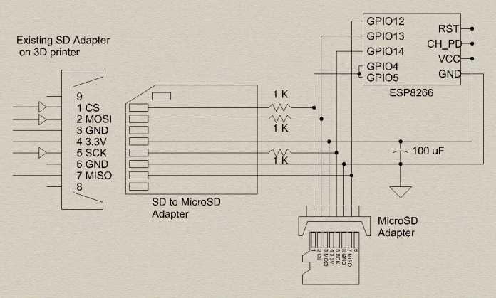 Der Schaltplan der WLAN-fähigen Speicherkarte: Der Speicher kann wie üblich über den SD-Karten-Anschluss, aber auch vom ESP beschrieben und gelesen werden.