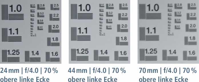 Objektiv-Test: Nikon Z 24-70 f/4.0 S