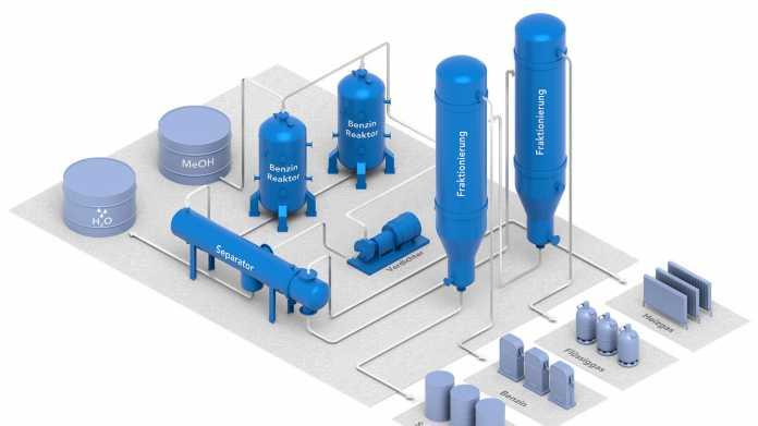 Zurzeit kann die Versuchsanlage in Sachsen 100 Liter Benzin pro Stunde produzieren. Ein Großanlagenbau ist möglich – bevorzugt dort, wo elektrische Energie preisgünstig ist, also zum Beispiel mit Photovoltaikstrom aus den Wüsten Nordafrikas.